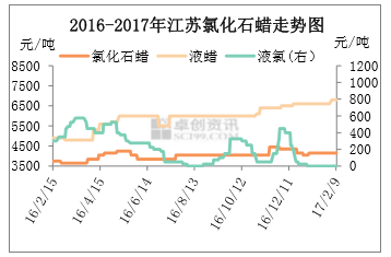 betvictor韦德1946市场分析 2017年2月13日